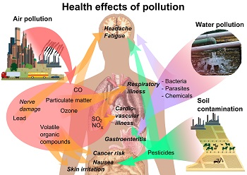 poor-indoor-air-pollution